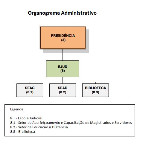 Organograma-EJUD21